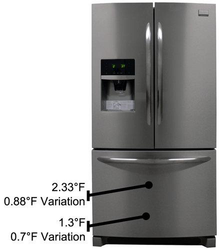 lg refrigerator schematic electrical frigidaire gallery fghb2866pf refrigerator review reviewedcom