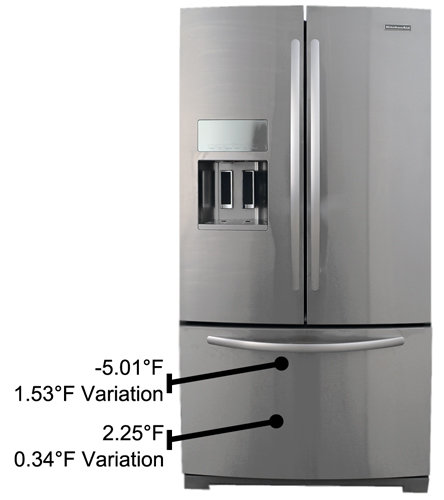 Kitchenaid Refrigerator White kitchenaid kfis29pbms 29 cu. ft. french door stainless steel