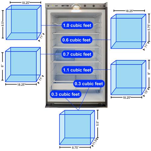 Summit Cp171ss Review Reviewed Com Refrigerators