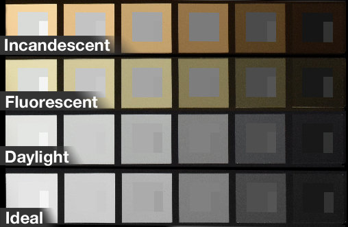 A comparison chart of the Nikon 1 J4's automatic white balance performance.