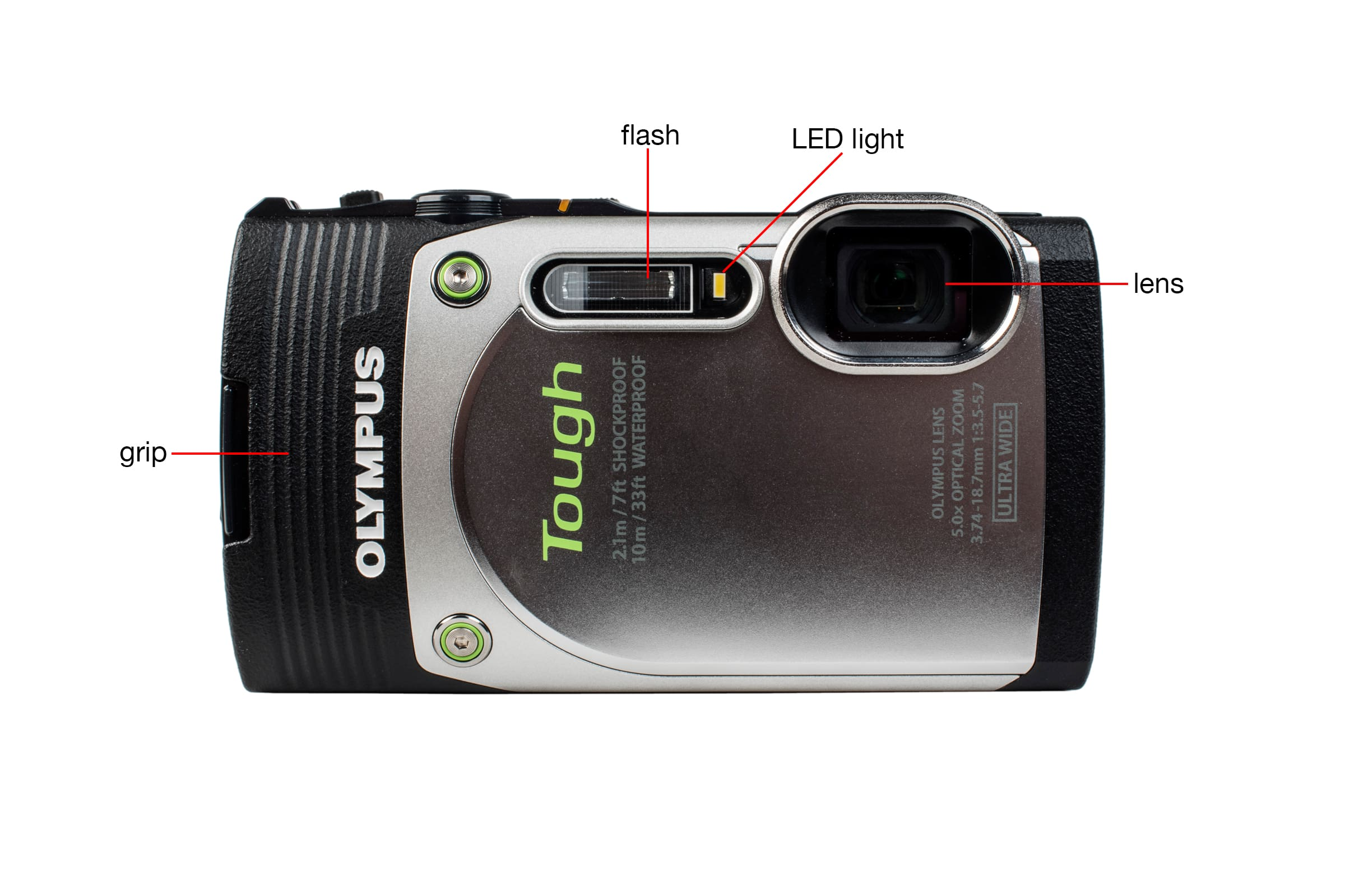 A closer look at the front of the Olympus Stylus TG-850.