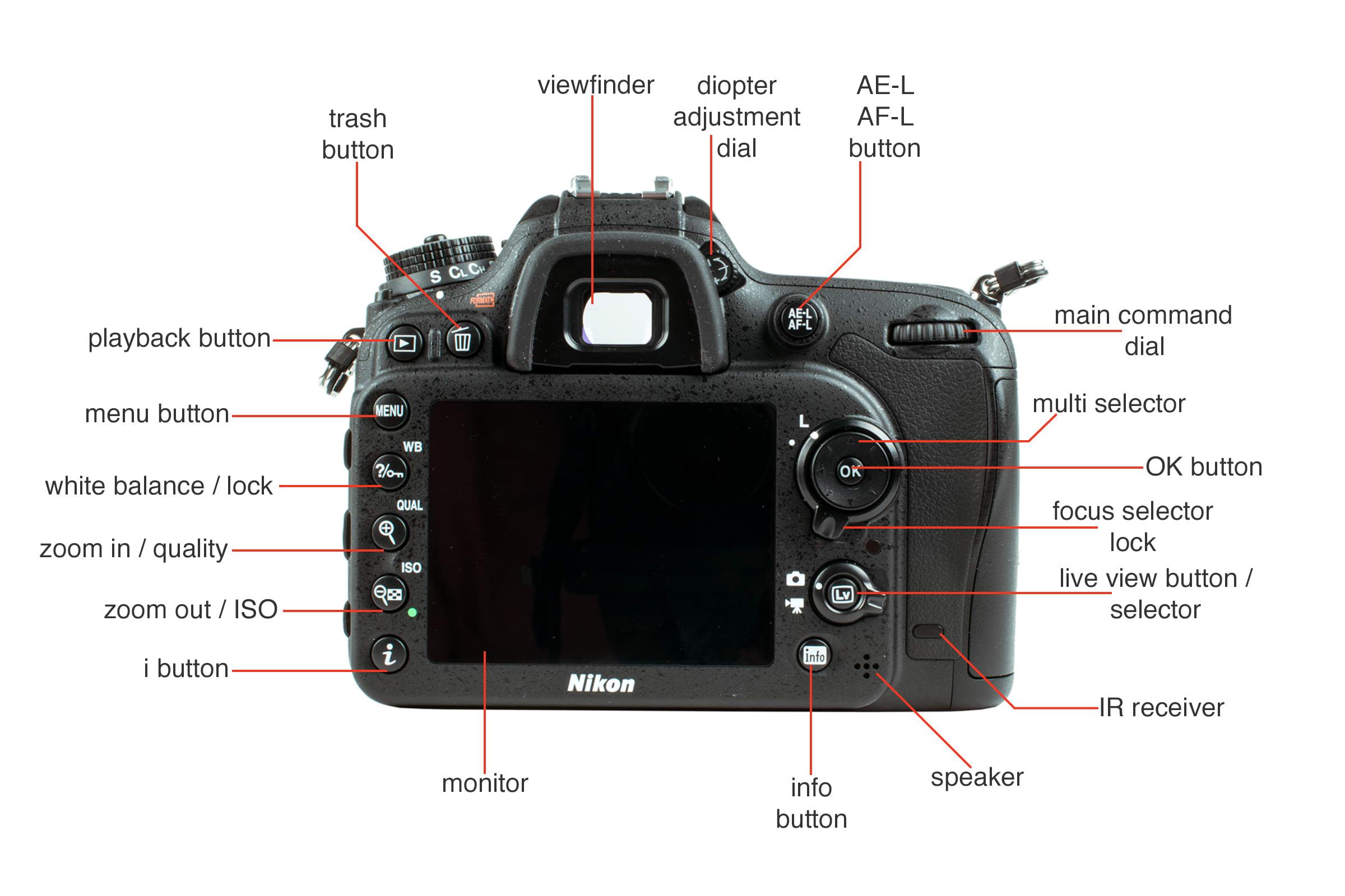 Rear view of the Nikon D7200.