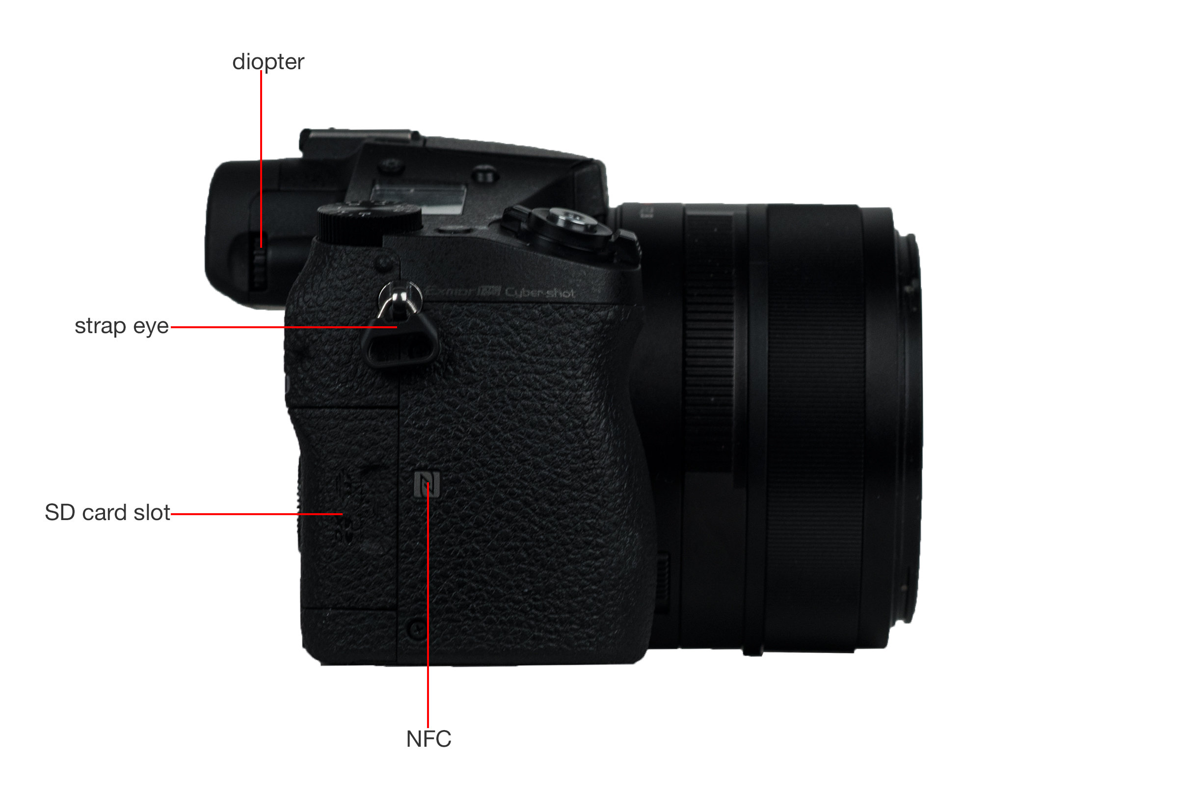 Right side view of the Sony Cyber-Shot RX10 II.