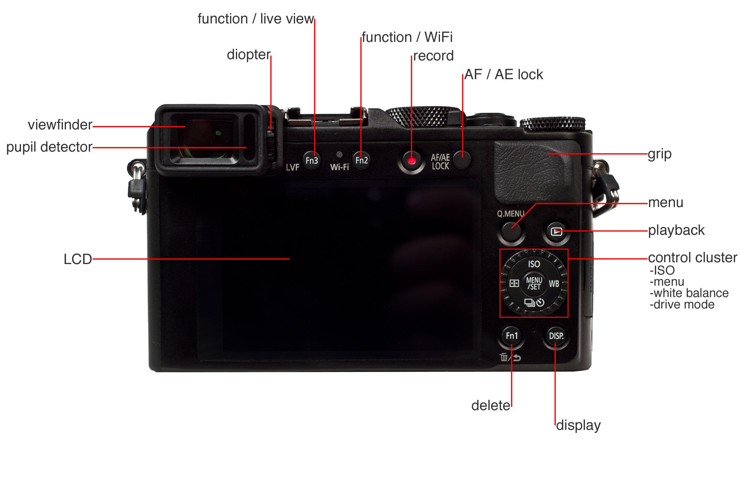 A callout of the Panasonic Lumix LX100's back side.