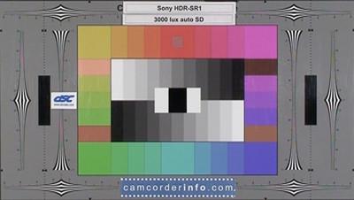 Sony-HDR-SR1-SD-3000-lux-we.jpg