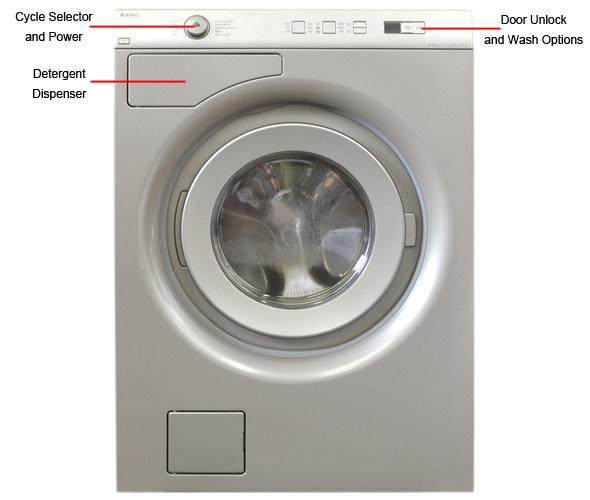 Laundry Reviews   Reviewed.com