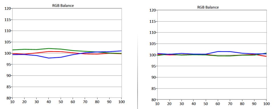 LG-65EF9500-RGB-Balance