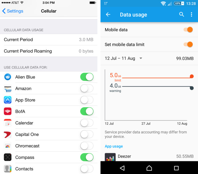 Data Usage (iOS/Android)