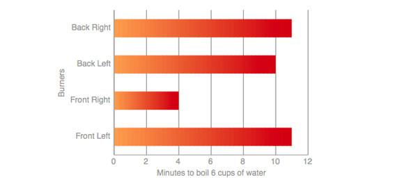 Waterboil.jpg