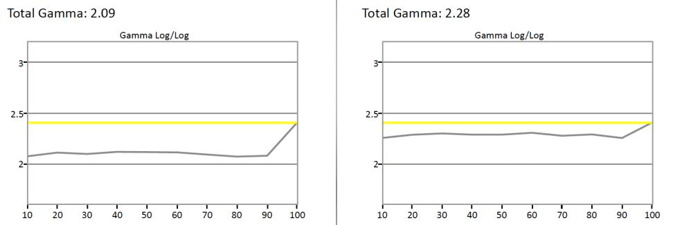 LG-EG9100-Gamma