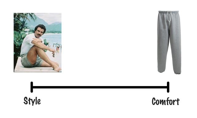 style-comfort-graph.jpg