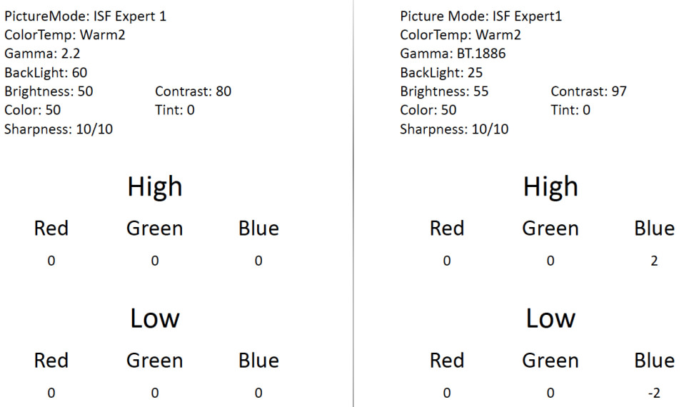 LG-65EG9600-Calibration