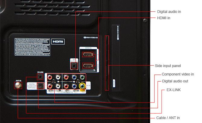 Samsung-PN51D450-backport.jpg