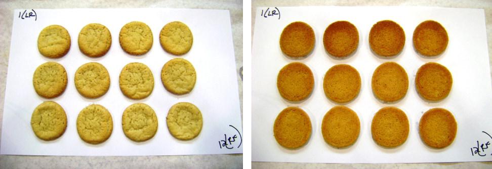 Cookies on standard