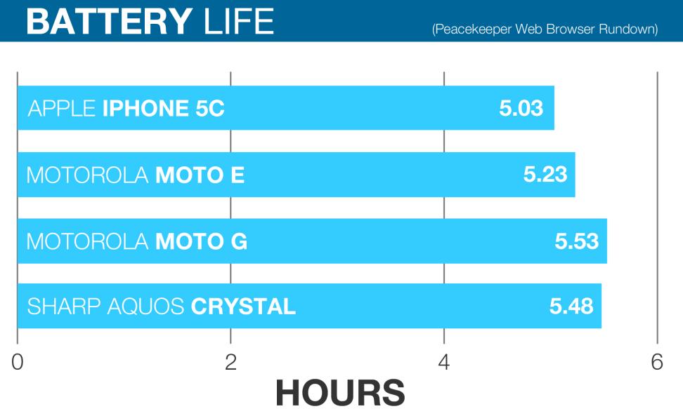sharp-aquos-crystal-battery-life-1.jpg
