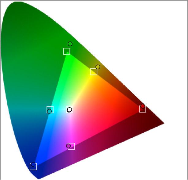 Asus-PQ321Q-Color-Gamut.jpg