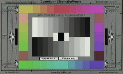 Sony_HDR-CX7_3000_lux_auto_web.jpg