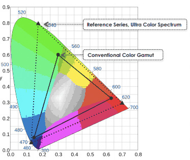 vizio-color-gamut.jpg
