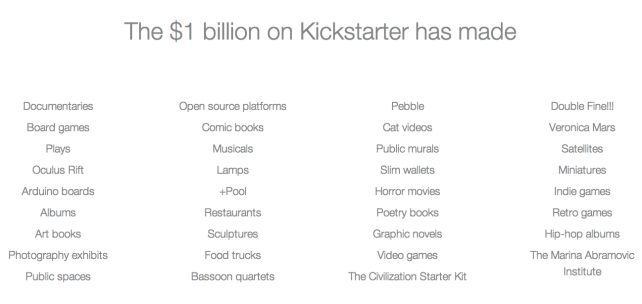 Kickstarter-Projects.png