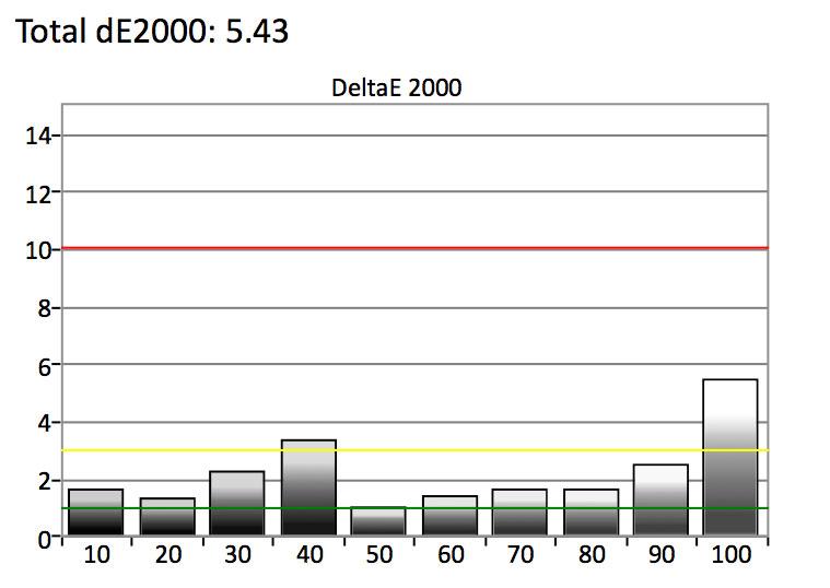 Samsung-MU9000-SDR-Grayscale
