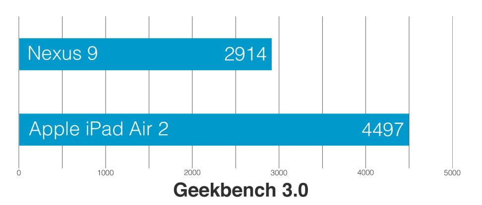 Nexus-9-review-sciecne-geekfinal.jpg
