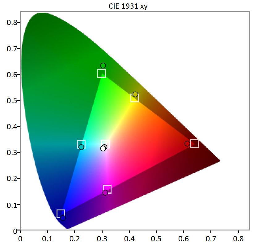 Philips-288P6-Color-Gamut.jpg
