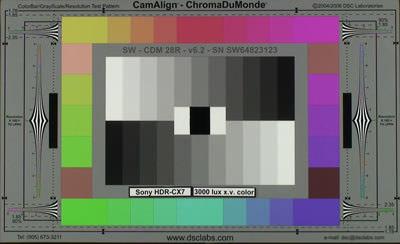 Sony_HDR-CX7_3000_lux_auto_xvcolor_web.jpg