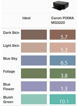 PIXMA MG3220-CA.jpg