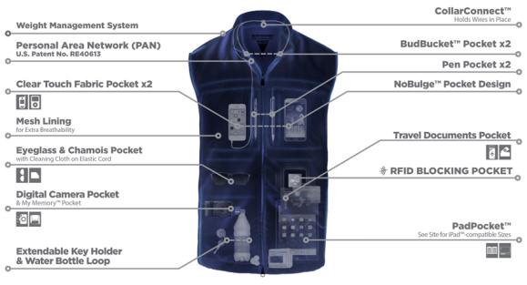 RFID Travel Vest Map