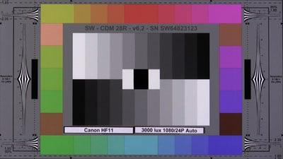 Canon_HF11_3000_Lux_Auto_24P_web.jpg