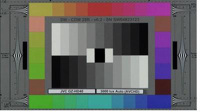JVC-GZHD40_3000_Lux_Auto_AVCHD_web.jpg
