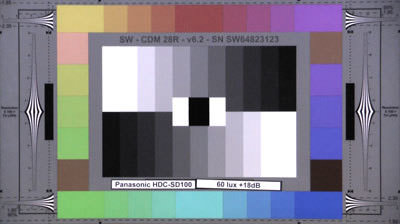 Panasonic_HDC-SD100_60_lux_Gain_web.jpg