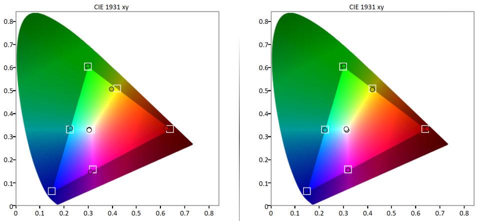 LG-66EC9300-Color-Gamut.jpg