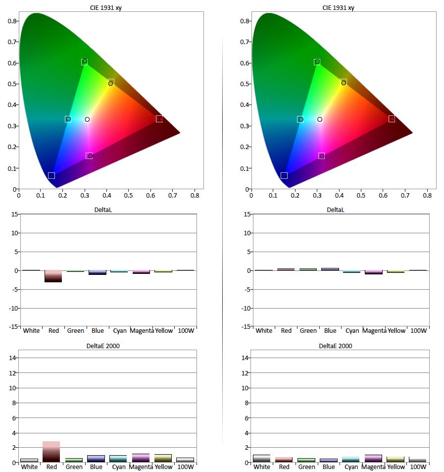 LG-65EF9500-Color-Gamut